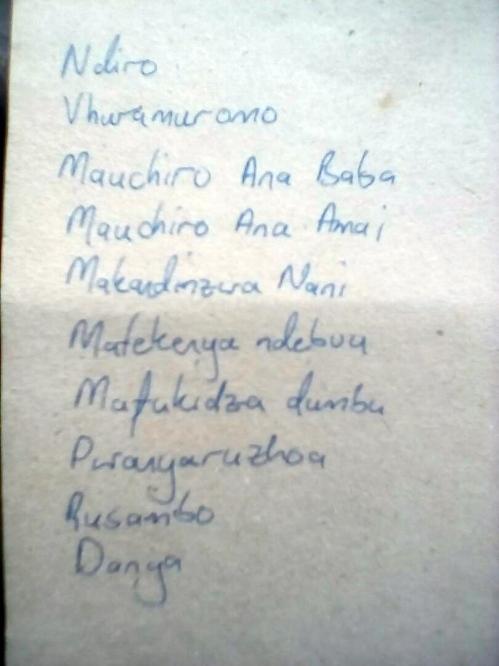 lobola list