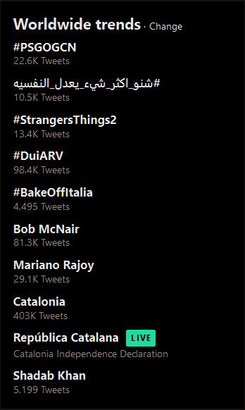 worldwide trends twitter