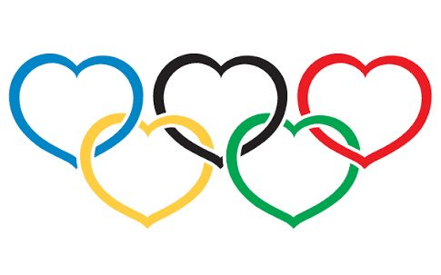 Relationship Olympics