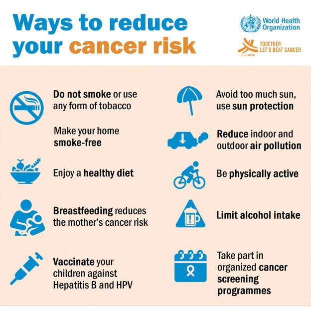 Ways to reduce cancer