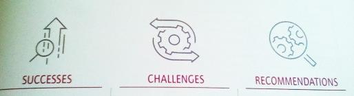 Success Challenges