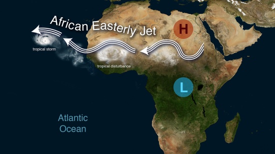 African Easterly Jet