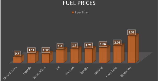 global fuel prices as at 14 january 2019