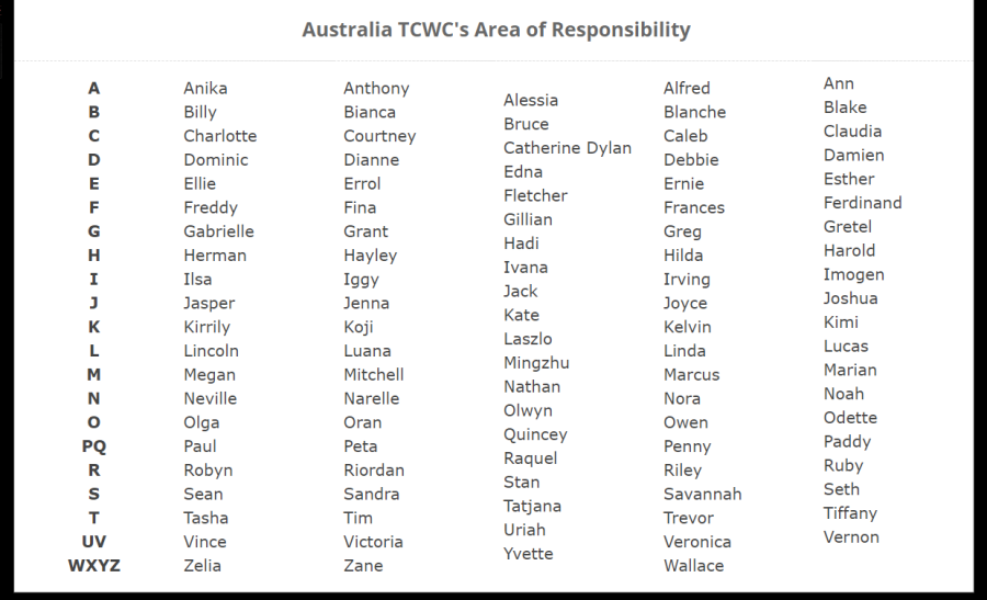 australia tropical cyclone names