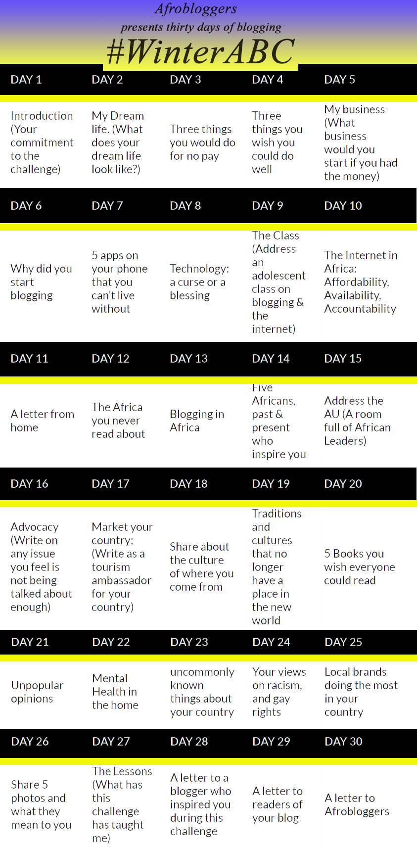 Afrobloggers #WinterABC
