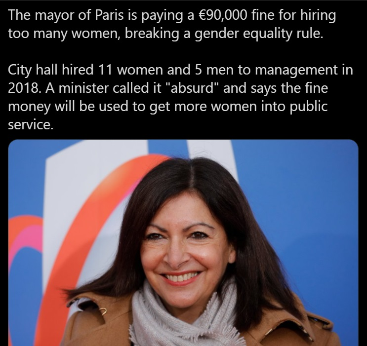 mayor of Paris fined for hiring too many women breaking gender equality rule