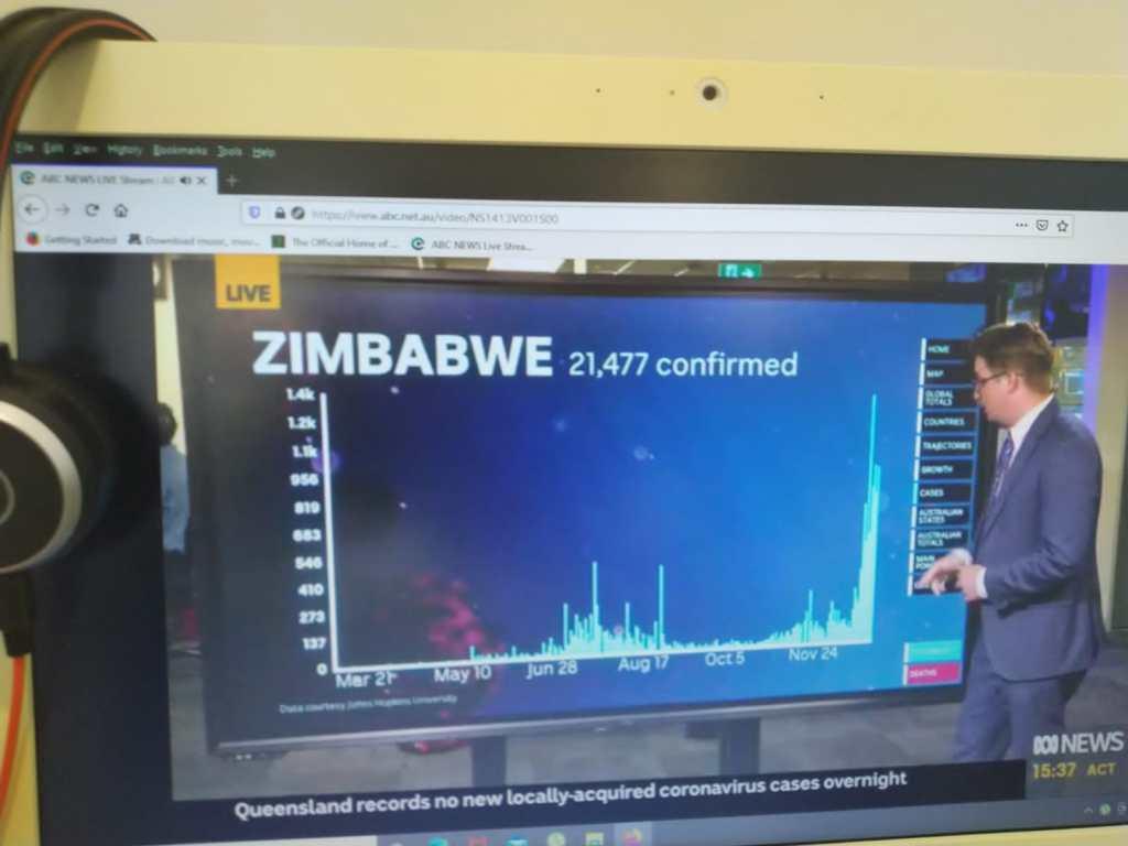 Zimbabwe COVID Cases