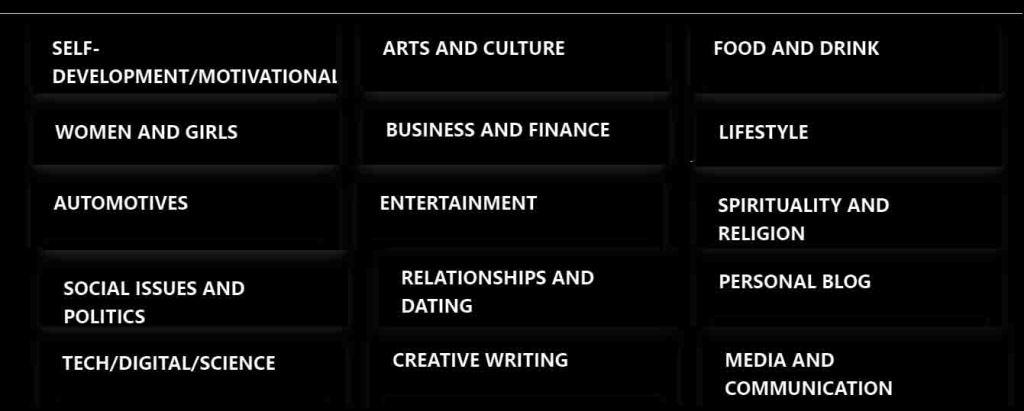 blogging categories