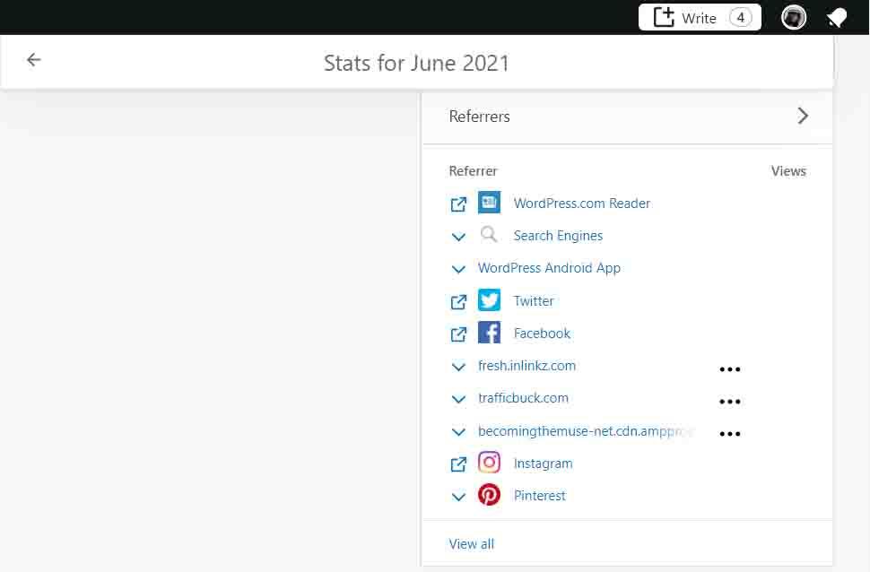 June 2021 Stats