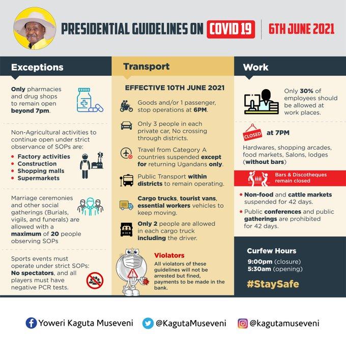 Presidential guidelines on covid-19 Uganda